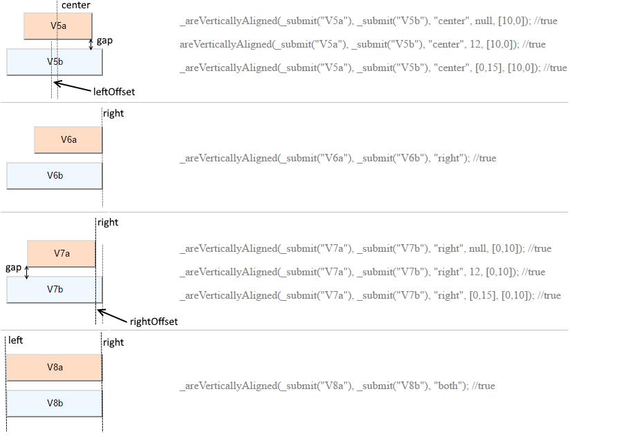 Alignment APIs - Sahi Pro